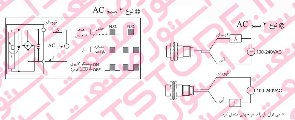 القایی نوع دو سیم AC - سنسورهای القایی آتونیکس Autonics سری PR18