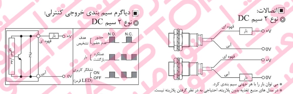 القایی نوع دو سیم DC - سنسورهای القایی آتونیکس Autonics سری PRDLT12