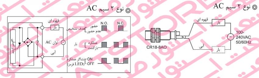 سنسور خازنی نوع AC دو سیم سری CR