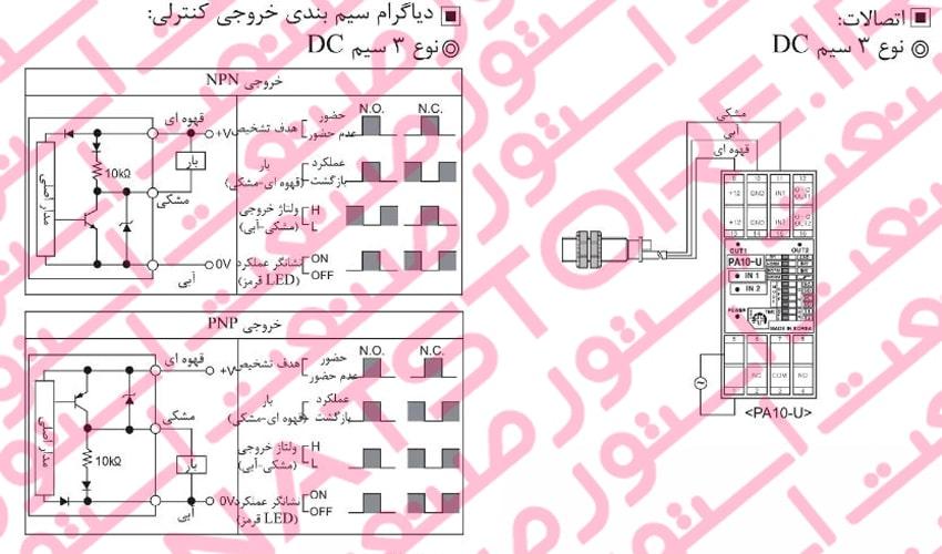 سنسور خازنی نوع DC سه سیم سری CR