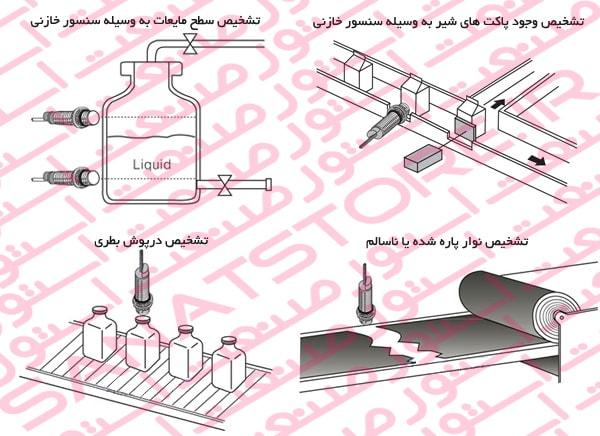 کاربرد و مصارف سنسور های مجاورتی خازنی