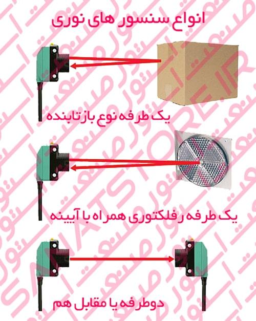 انواع سنسور های نوری