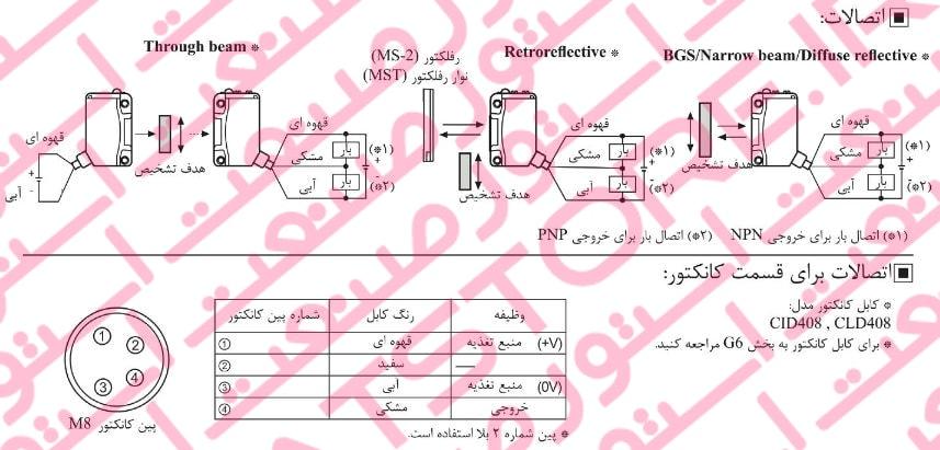 نصب سنسور های نوری آتونیکس سری BJ - سنسور نوری مکعبی آتونیکس Autonics مدل BJ300-DDT