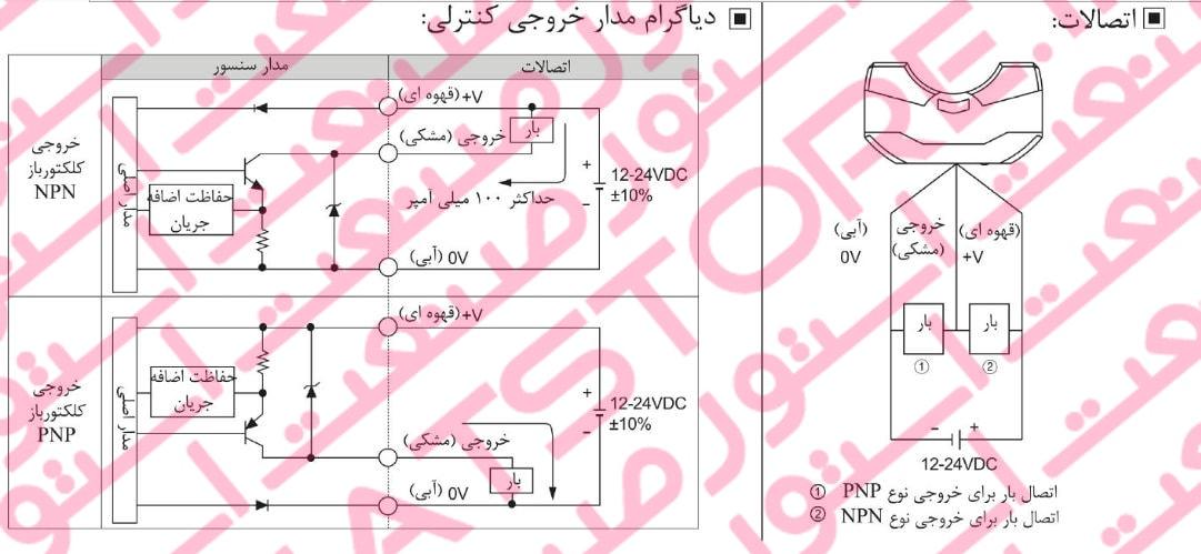 راهنمای نصب سنسور های نوری آتونیکس سری BL