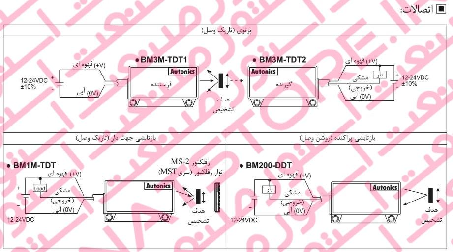 نصب سنسور های نوری آتونیکس سری BM - سنسور نوری مکعبی آتونیکس Autonics مدل BM200-DDT