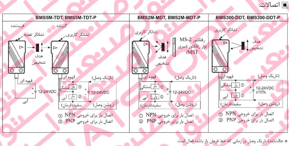 نصب سنسور های نوری آتونیکس سری BMS - سنسور نوری مکعبی آتونیکس Autonics مدل BMS300-DDT