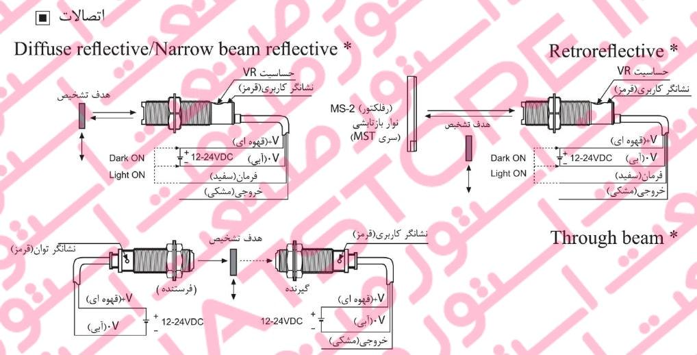 نصب سنسور های نوری آتونیکس سری BR - سنسور نوری استوانه ای آتونیکس Autonics مدل BR20M-TDTD-P