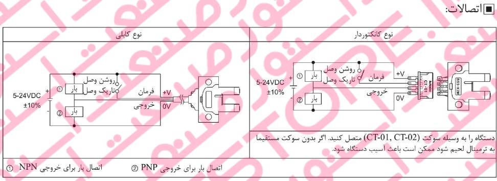 راهنمای نصب سنسور های نوری آتونیکس سری BS5