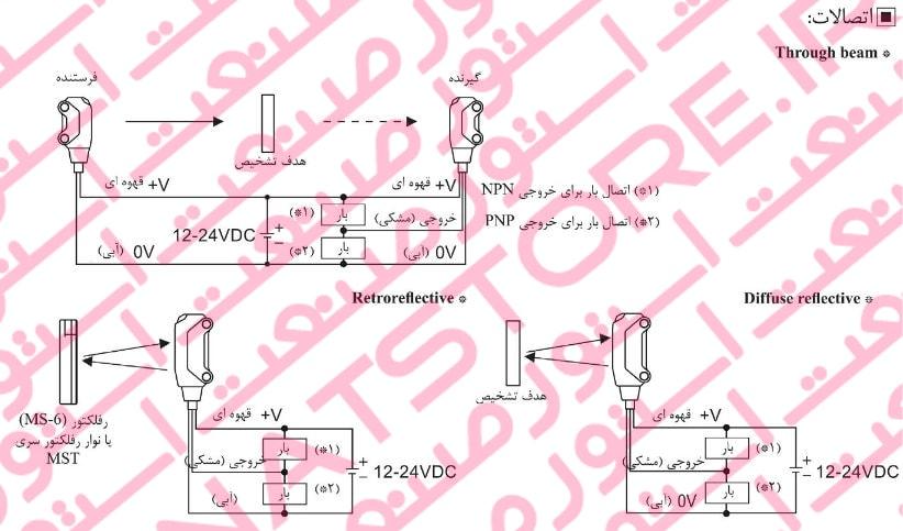 راهنمای نصب سنسور های نوری آتونیکس سری BTF