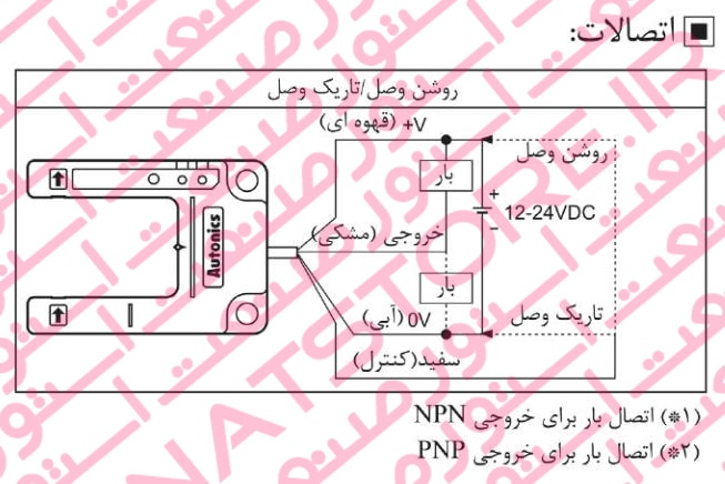 نصب سنسور های نوری آتونیکس سری BUP - سنسور نوری U شکل آتونیکس Autonics مدل BUP-50S-P