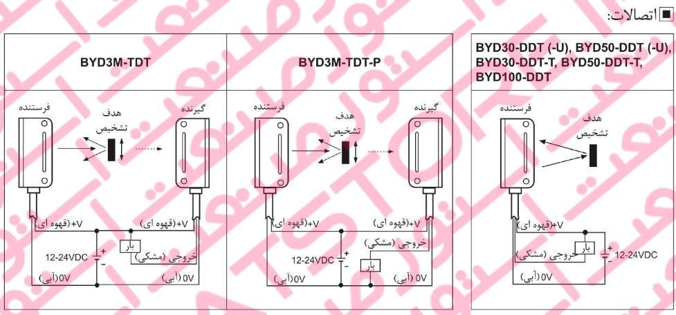راهنمای نصب سنسور های نوری آتونیکس سری BYD