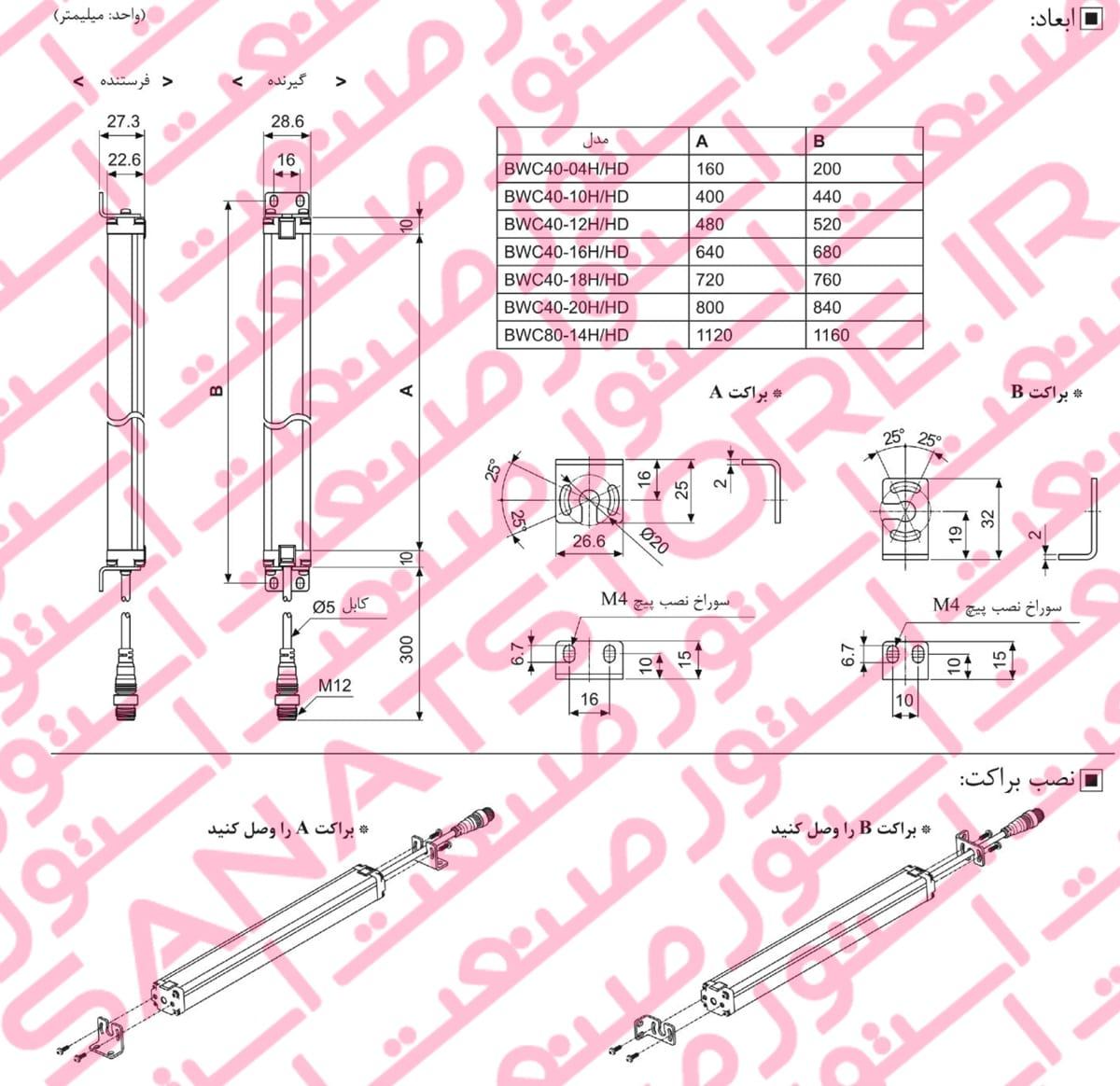 راهنمای نصب پرده های نوری آتونیکس سری BWC-1