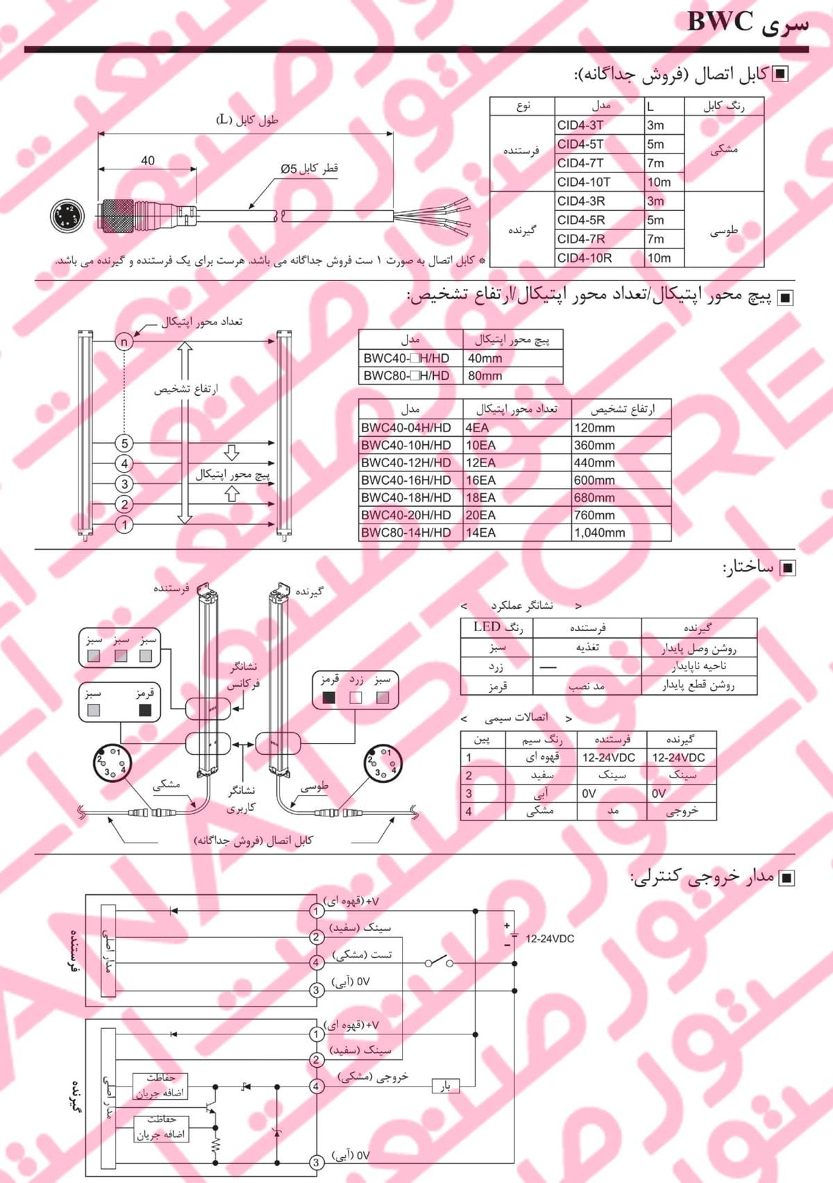 راهنمای نصب پرده های نوری آتونیکس سری BWC