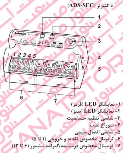 کنترلر سنسور جانبی جداری درب اتوماتیک آتونیکس Autonics سری ADS SE - سنسور جانبی (جداری) درب اتوماتیک آتونیکس Autonics مدل ADS-SE
