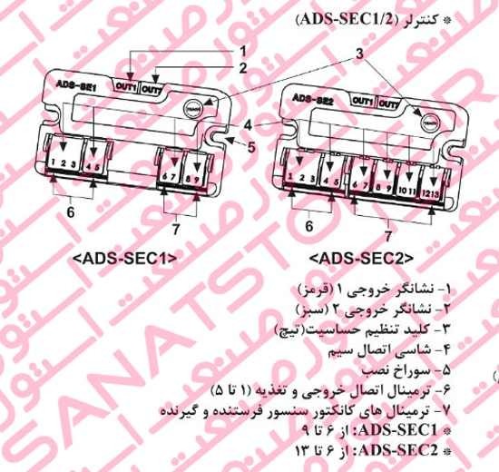 تشریح کنترلر سنسور جانبی (جداری) درب اتوماتیک آتونیکس Autonics سری ADS-SE1.2