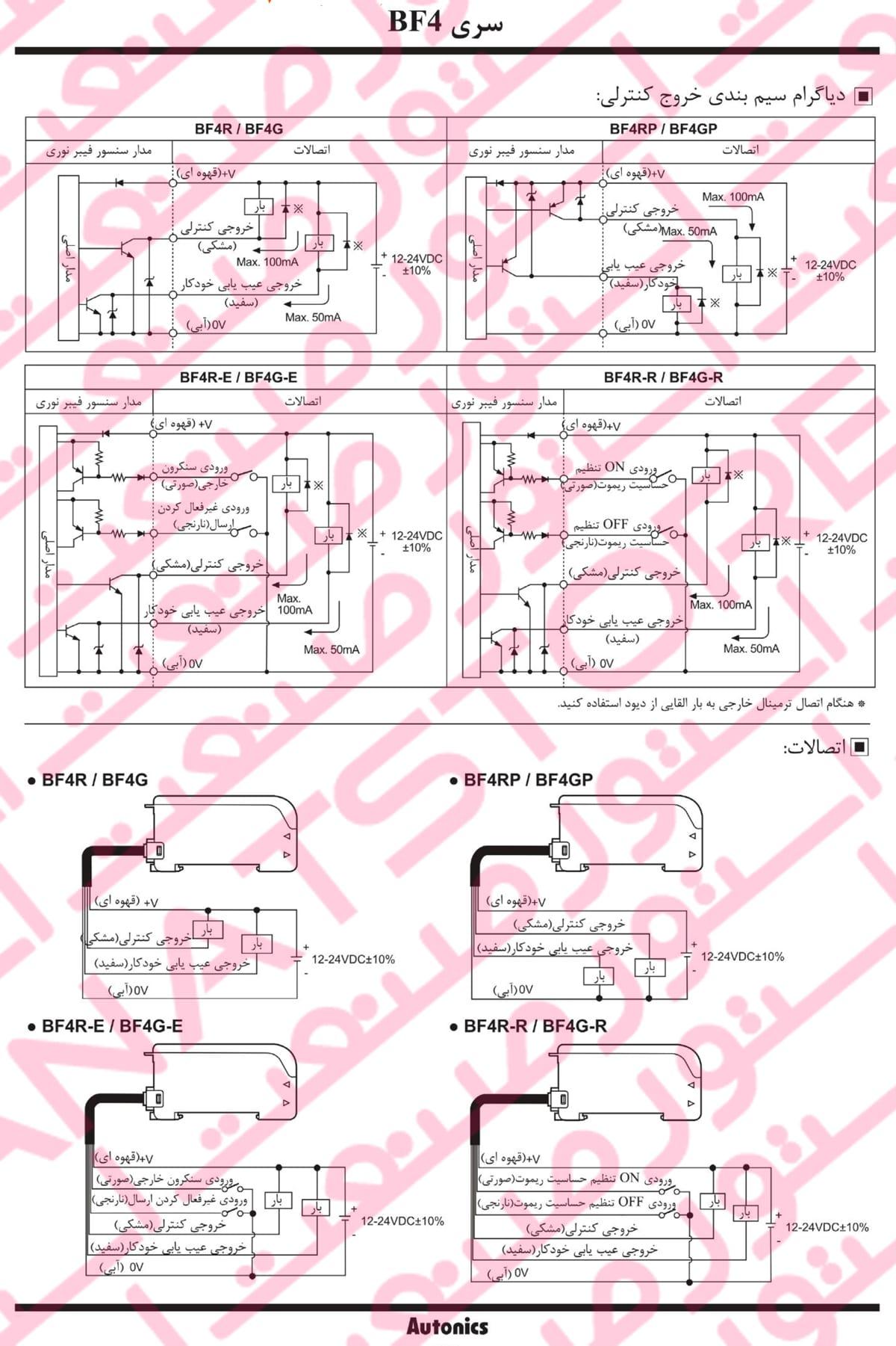 نصب آمپلی فایر فیبر نوری آتونیکس سری BF4 - آمپلی فایر فیبر نوری آتونیکس Autonics مدل BF4RP