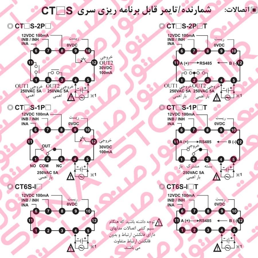 راهنمای نصب شمارنده دیجیتال آتونیکس Autonics سری CT6S , CT4S
