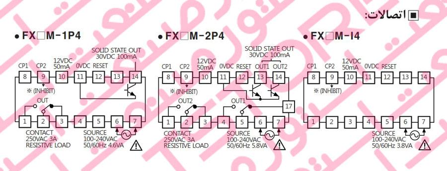 راهنمای نصب شمارنده دیجیتال آتونیکس Autonics سری FX6M