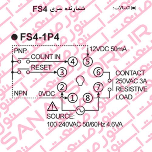 راهنمای نصب شمارنده دیجیتال آتونیکس Autonics مدل FS4-1P4