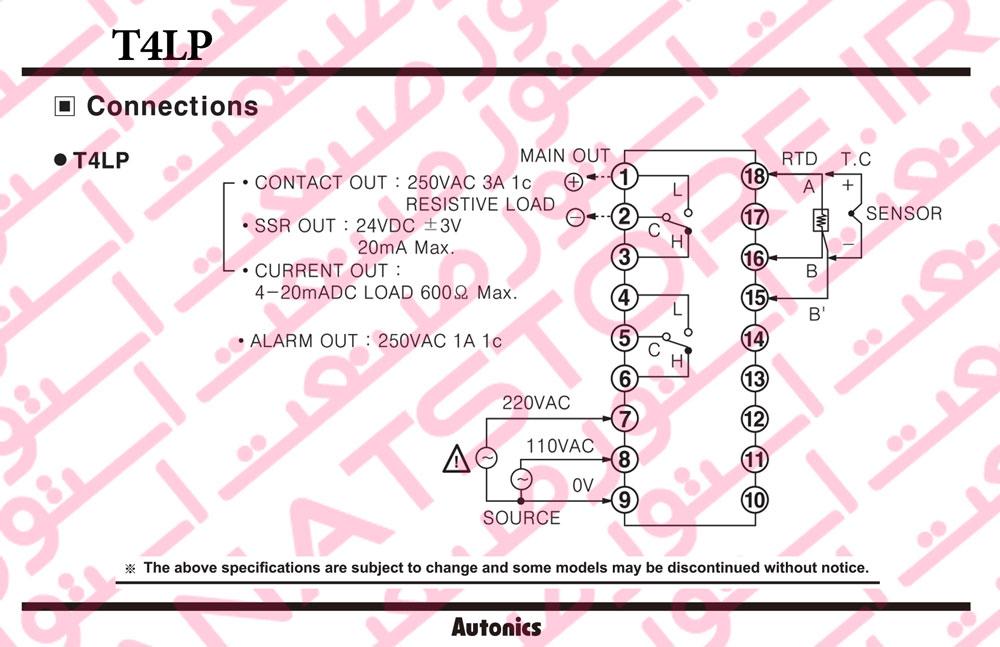 راهنمای نصب کنترلر های دما آتونیکس Autonics سری T4LP