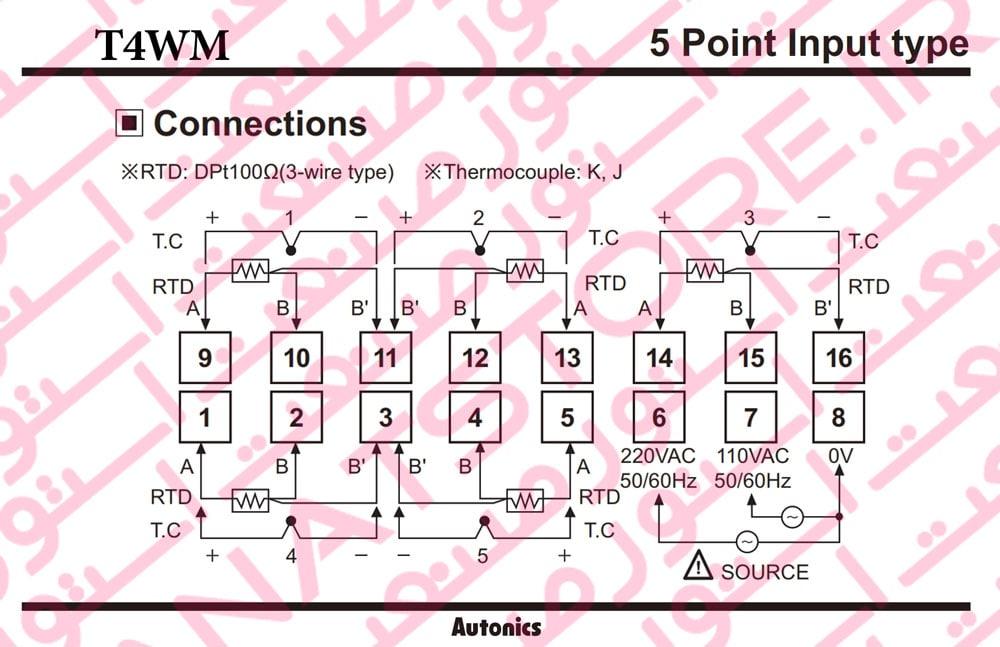 راهنمای نصب کنترلر های دما آتونیکس Autonics سری T4WM