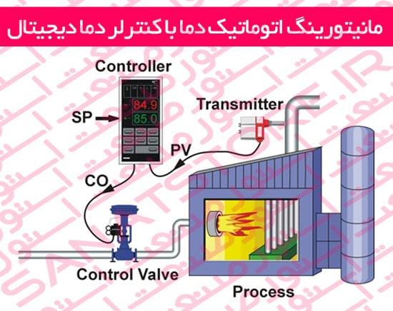 مانیتورینگ اتوماتیک دما با کنترلر دما دیجیتال