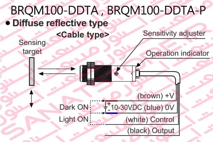 راهنمای نصب سنسورهای نوری یکطرفه آتونیکس Autonics سری BRQM