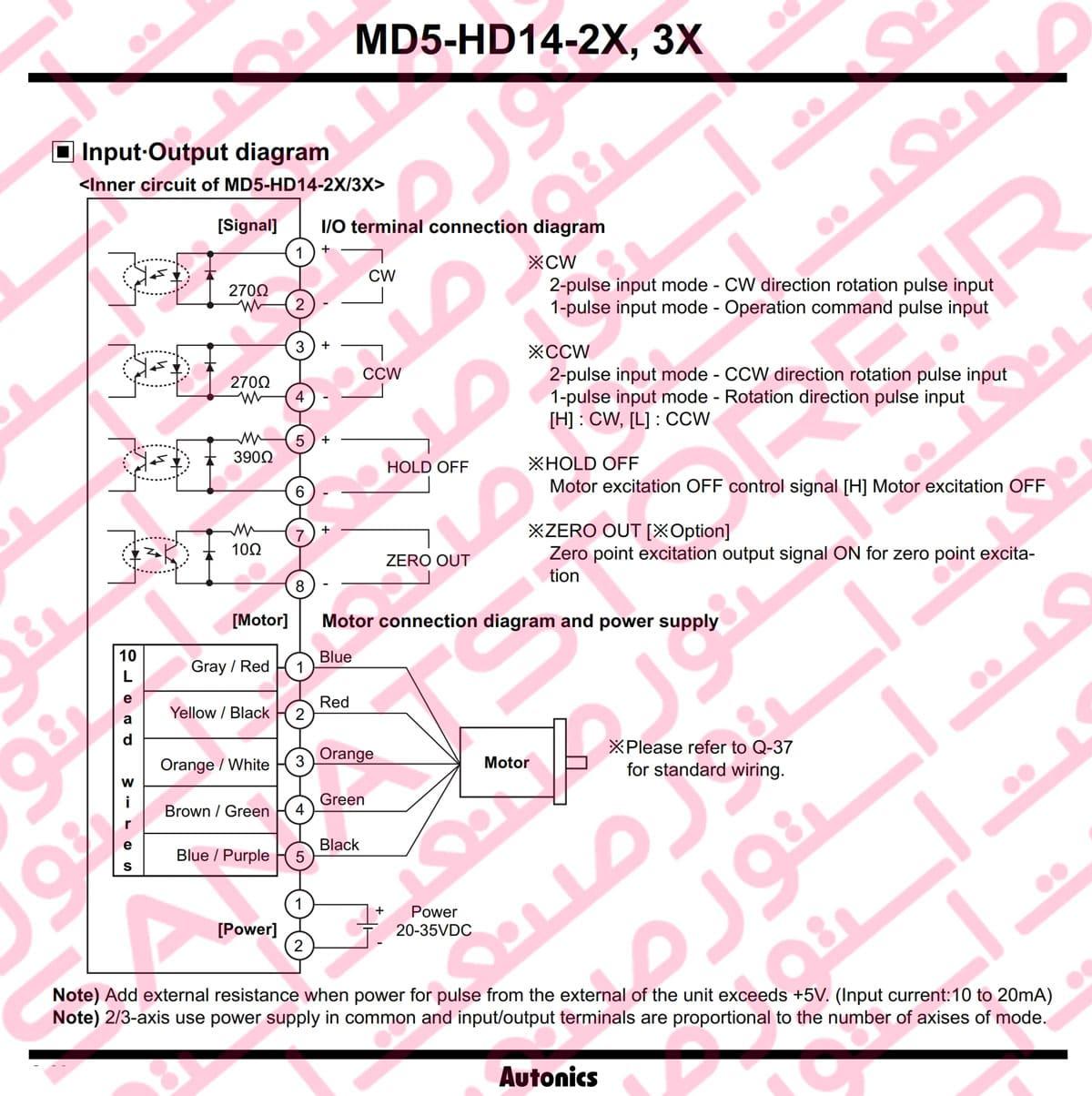 راهنمای نصب درایور استپ موتور آتونیکس Autonics مدل MD5-HD14-2X , 3X