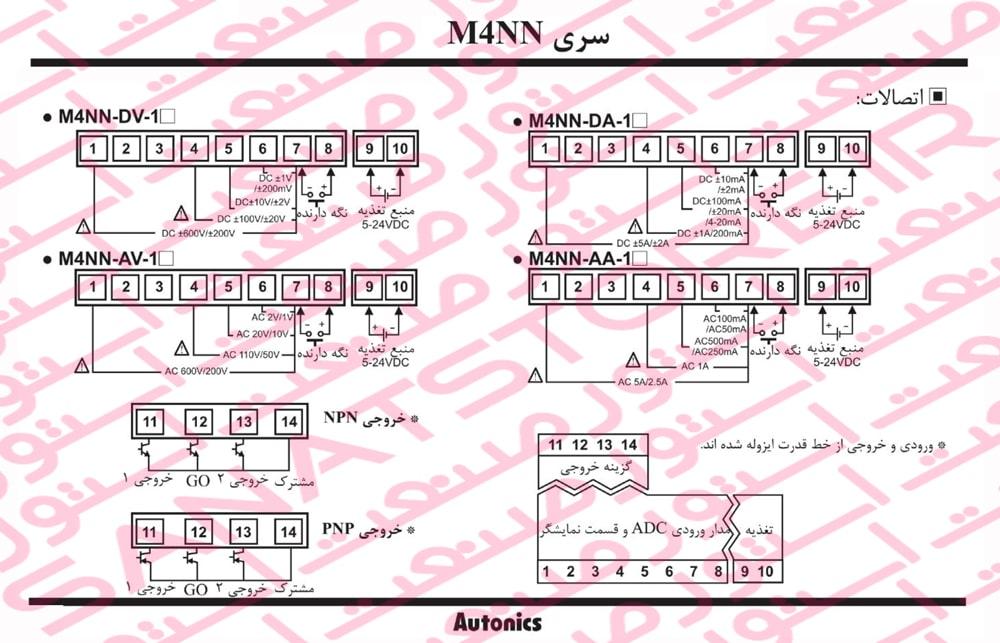 راهنمای نصب پنل میتر های دیجیتال آتونیکس Autonics سری M4NN