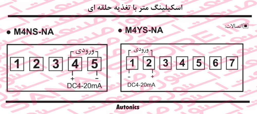 راهنمای نصب پنل میتر های دیجیتال آتونیکس Autonics سری M4YS-NA , M4NS-NA