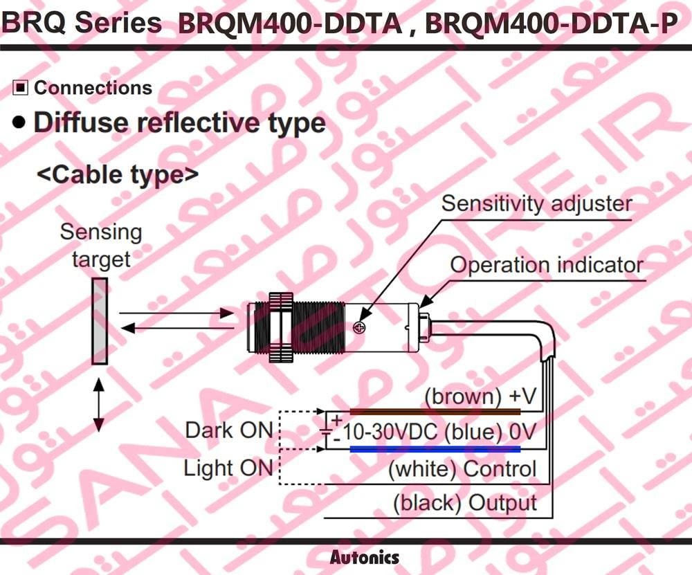 راهنمای نصب سنسورهای نوری آتونیکس Autonics سری BRQM400
