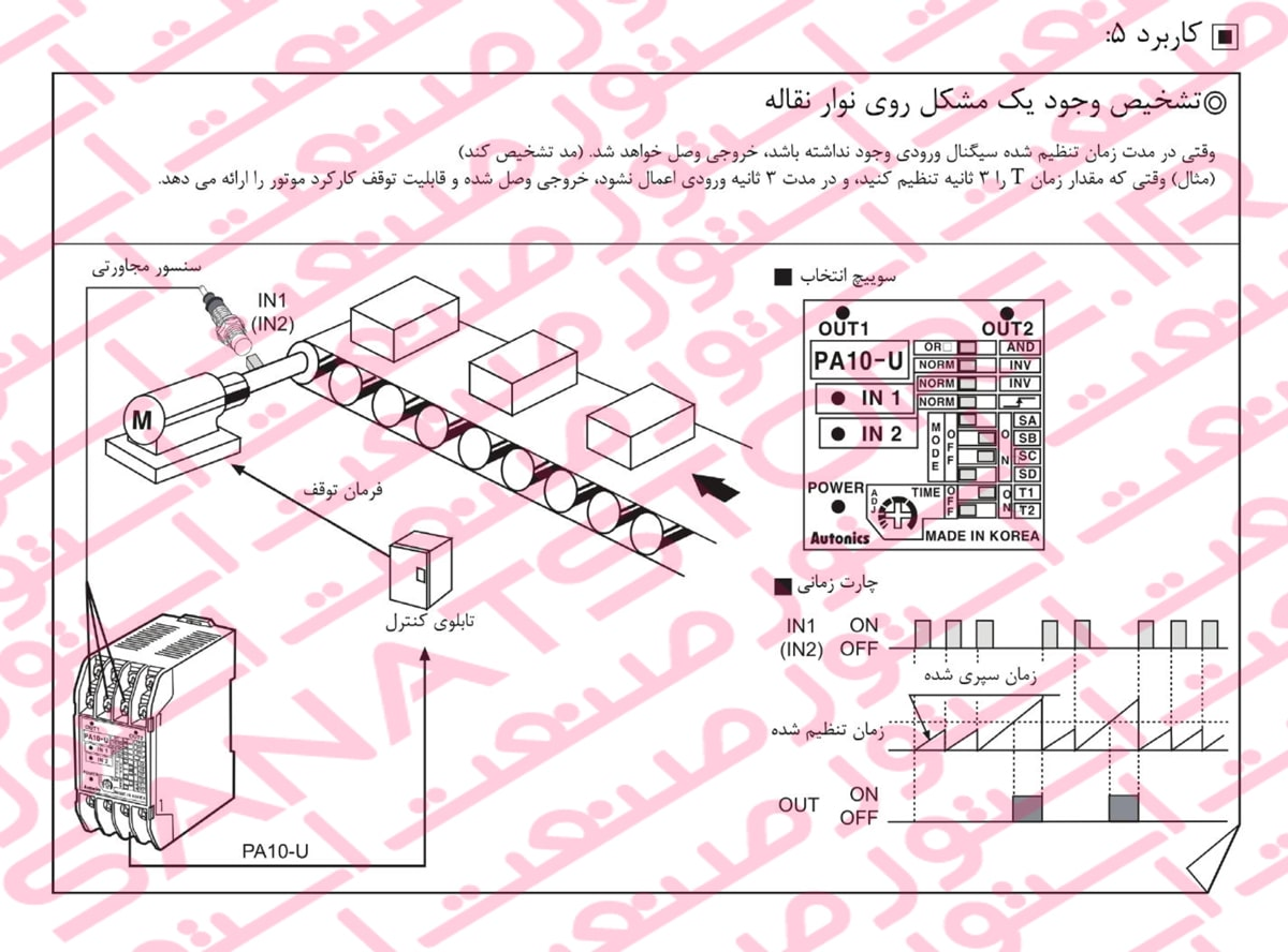 کاربرد Sensor Controller آتونیکس Autonics